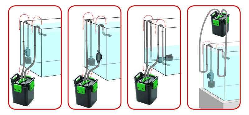 фильтр для аквариума внешний